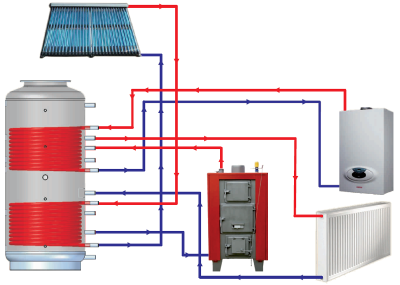 thermal store heating system lmt with one exchanger